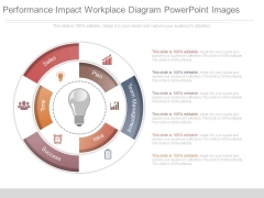 Performance Impact Workplace Diagram Powerpoint Images