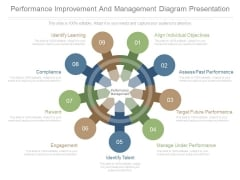 Performance Improvement And Management Diagram Presentation