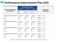 Performance Improvement Plan Performance Period Ppt PowerPoint Presentation Slides Designs Download