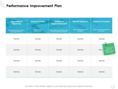 Performance Improvement Plan Ppt PowerPoint Presentation File Examples