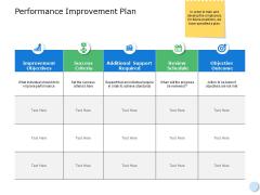 Performance Improvement Plan Ppt Powerpoint Presentation Ideas Background Images