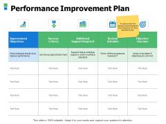 Performance Improvement Plan Ppt Powerpoint Presentation Inspiration Show