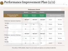 Performance Improvement Plan Ppt PowerPoint Presentation Professional Design Ideas