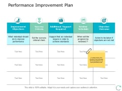 Performance Improvement Plan Ppt PowerPoint Presentation Show Demonstration