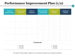 Performance Improvement Plan Ppt PowerPoint Presentation Styles Demonstration