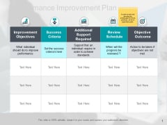 Performance Improvement Plan Ppt PowerPoint Presentation Summary Samples