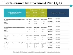 Performance Improvement Plan Process Ppt PowerPoint Presentation Slide