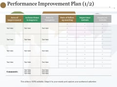 Performance Improvement Plan Supervisor Initials Ppt PowerPoint Presentation Gallery Background Images
