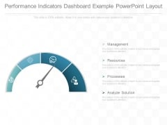 Performance Indicators Dashboard Example Powerpoint Layout