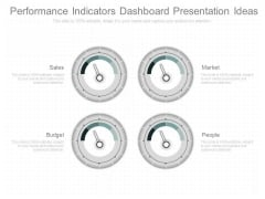 Performance Indicators Dashboard Presentation Ideas