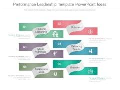Performance Leadership Template Powerpoint Ideas