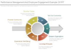 Performance Management And Employee Engagement Example Of Ppt