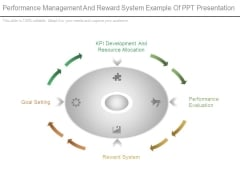 Performance Management And Reward System Example Of Ppt Presentation
