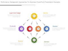 Performance Management Approaches For Business Powerpoint Presentation Examples