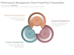 Performance Management Chart Powerpoint Presentation
