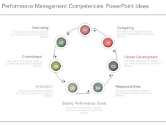 Performance Management Competencies Powerpoint Ideas