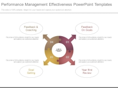 Performance Management Effectiveness Powerpoint Templates