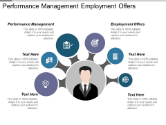 Performance Management Employment Offers Ppt PowerPoint Presentation Professional Designs Download