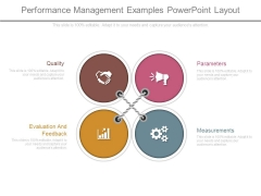 Performance Management Examples Powerpoint Layout