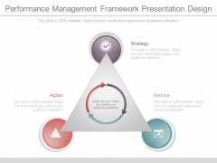 Performance Management Framework Presentation Design