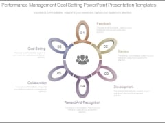 Performance Management Goal Setting Powerpoint Presentation Templates