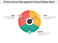 Performance Management Good Better Best Ppt Powerpoint Presentation Layouts Template