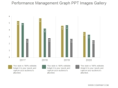 Performance Management Graph Ppt PowerPoint Presentation Template