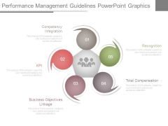 Performance Management Guidelines Powerpoint Graphics