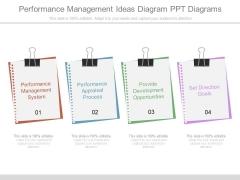 Performance Management Ideas Diagram Ppt Diagrams