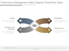 Performance Management Matrix Diagram Powerpoint Ideas