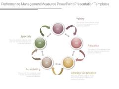Performance Management Measures Powerpoint Presentation Templates