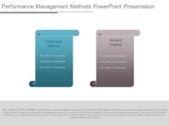 Performance Management Methods Powerpoint Presentation