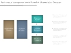 Performance Management Model Powerpoint Presentation Examples