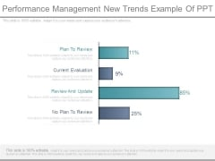 Performance Management New Trends Example Of Ppt