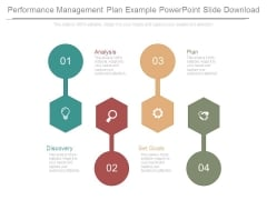 Performance Management Plan Example Powerpoint Slide Download