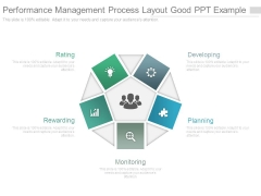 Performance Management Process Layout Good Ppt Example