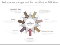 Performance Management Success Factors Ppt Ideas