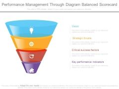 Performance Management Through Diagram Balanced Scorecard