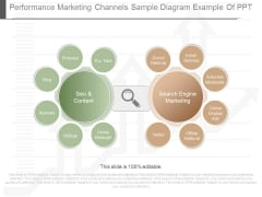 Performance Marketing Channels Sample Diagram Example Of Ppt
