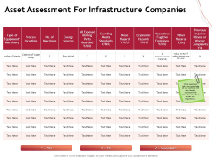Performance Measuement Of Infrastructure Project Asset Assessment For Infrastructure Companies Pictures PDF