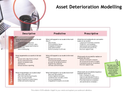 Performance Measuement Of Infrastructure Project Asset Deterioration Modelling Sample PDF