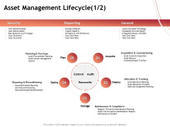 Performance Measuement Of Infrastructure Project Asset Management Lifecycle Pictures PDF