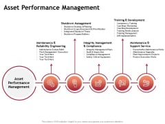 Performance Measuement Of Infrastructure Project Asset Performance Management Topics PDF