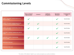 Performance Measuement Of Infrastructure Project Commissioning Levels Ppt Infographics Examples PDF
