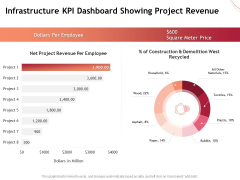 Performance Measuement Of Infrastructure Project Infrastructure KPI Dashboard Showing Project Revenue Brochure PDF