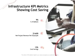 Performance Measuement Of Infrastructure Project Infrastructure KPI Metrics Showing Cost Saving Clipart PDF