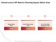 Performance Measuement Of Infrastructure Project Infrastructure KPI Metrics Showing Square Meter Area Download PDF