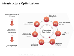 Performance Measuement Of Infrastructure Project Infrastructure Optimization Ppt Infographic Template Background Images PDF