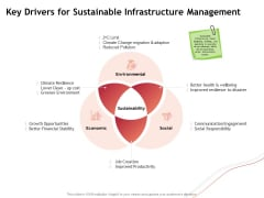 Performance Measuement Of Infrastructure Project Key Drivers For Sustainable Infrastructure Management Portrait PDF