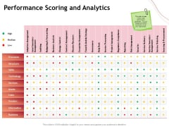 Performance Measuement Of Infrastructure Project Performance Scoring And Analytics Elements PDF